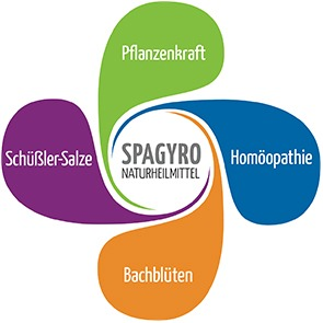 Logo Spagyro